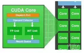 NVIDIA樂勝,GPU為王的時代已經到來 19